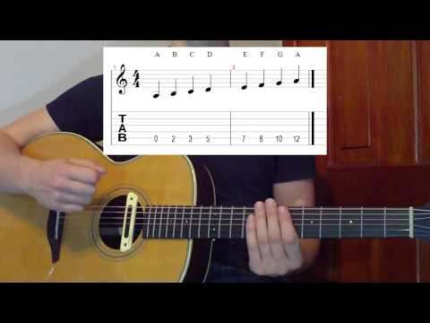 Learning All Notes On The Guitar Easy Method
