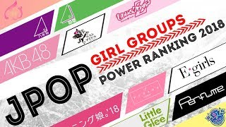 MORE INFOMATION : The power ranking list is mainly based on figures...