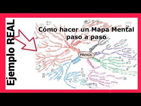 Cómo hacer un Mapa Mental de un tema paso a paso | Alejandra M Bárcena
