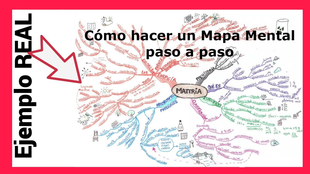C mo hacer un mapa mental de un tema paso a paso for Como crear un plano