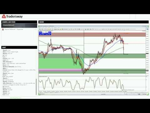 Daily Forex Trading Strategy Session - How to create a trade plan