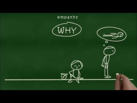 Social Psychology Videos: Helping