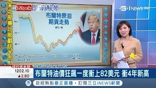 iNEWS 最正新聞直播https://youtu.be/YJoNZOx_Zc0 ➲ 訂閱iNEWS 最正新聞...