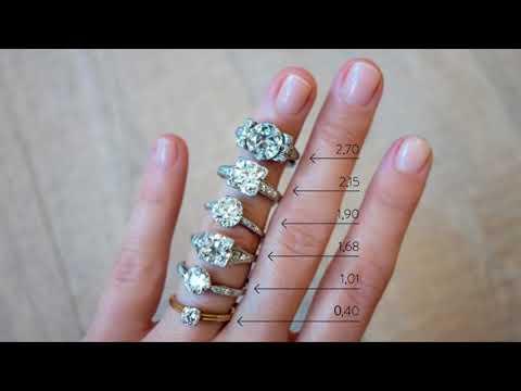 Не дай обмануть себя в Ювелирном! Как правильно выбрать кольцо с драгоценным камнем
