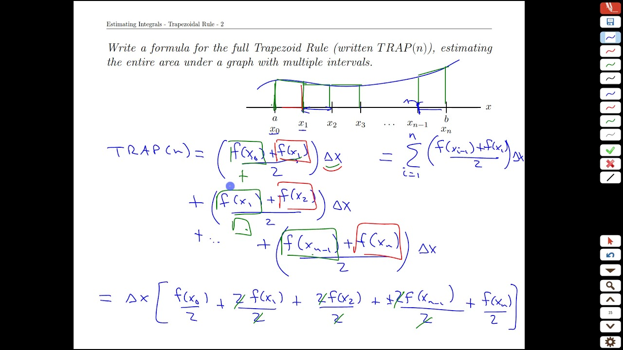 Unit 8-10 Estimating Integrals Trapezoidal Rule