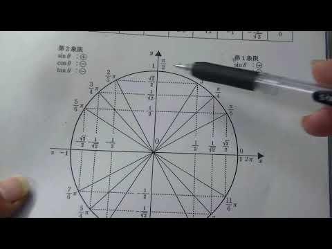 2017年第2回高2駿台全国模試・数学(大分東明高校の生徒からの質問)