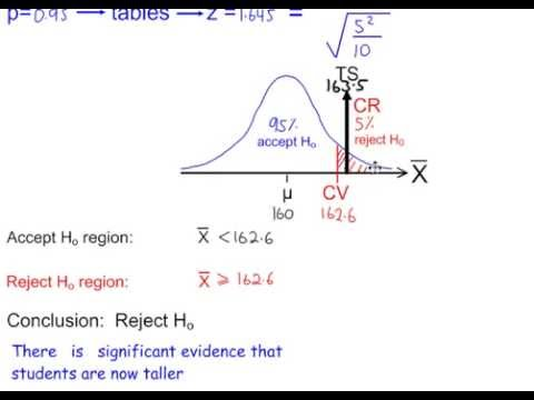 S2 - Hypothesis Testing - The Mean, µ using a Normal Distribution - Example  5