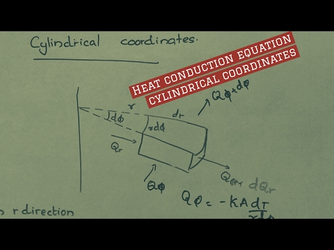 General heat conduction equation in Cylindrical coordinates : Basic Heat and Mass Transfer lectures