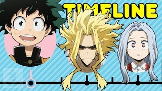 The Complete My Hero Academia Timeline...So Far | Get In The Robot