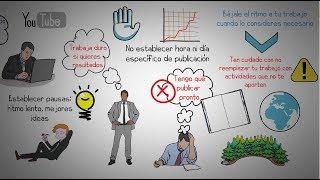 Gambar cover Como ser disciplinado- 3 Estrategias para tener más disciplina
