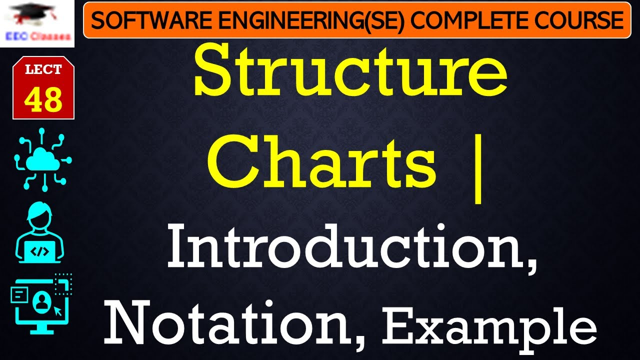 Structure Charts - Notation, Theory and Example - Software Engineering  Lectures in Hindi