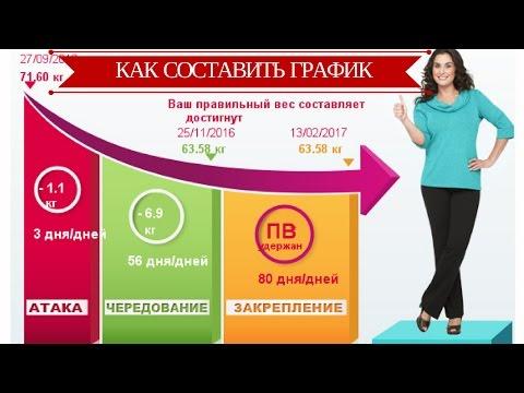 Калькулятор расчёта стоимости доставки груза по России и