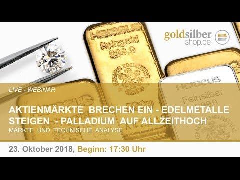 Aktienmärkte brechen ein - Edelmetalle steigen - Webinar mit M. Blaschzok (23.10.2018)