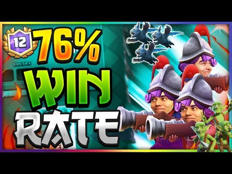 2nd Most Popular GC Deck!! Best 3 Musketeer Deck (76% Win Rate!) — Clash Royale