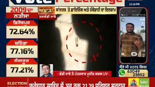 Talwandi Sabo - Congress ਤੇ ਫਾਇਰਿੰਗ ਅਤੇ ਧੱਕੇਸ਼ਾਹੀ ਦਾ ਇਲਜਾਮ | Punjab Lok Sabha Election 2019 Live News