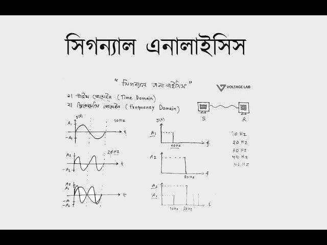 সিগন্যাল এনালাইসিস | Signal Analysis | Voltage Lab