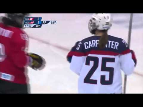 The Comeback- 2014 Canadian Women's Hockey Gold in Sochi