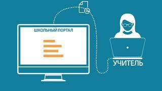 Возможности Школьного портала Московской области