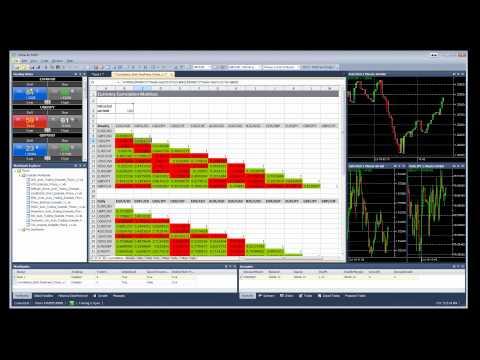 FXone Platform Features Review - Live Webinar
