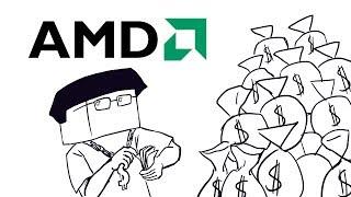 AMD Stock Story