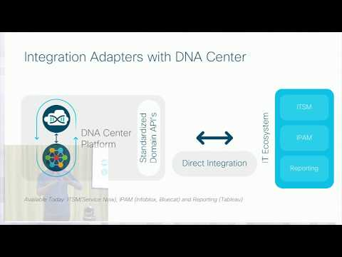 DNA Center Platform - Integrate Your Network into the IT Process