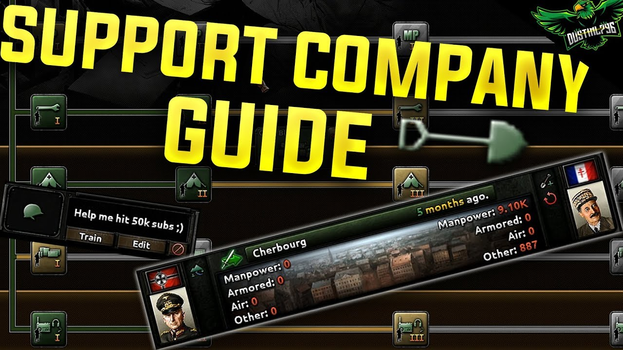 HOI4 Support Company Guide (Hearts of Iron 4 Man the Guns Guide)
