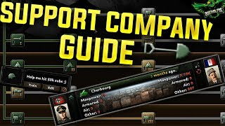 HOI4 Which tanks do you use? (Hearts of Iron 4 Man the Guns Guide