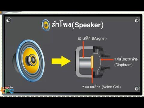 อุปกรณ์อิเล็กทรอนิกส์ ตอนที่ 2 - สื่อการเรียนการสอน วิทยาศาสตร์ ม.3