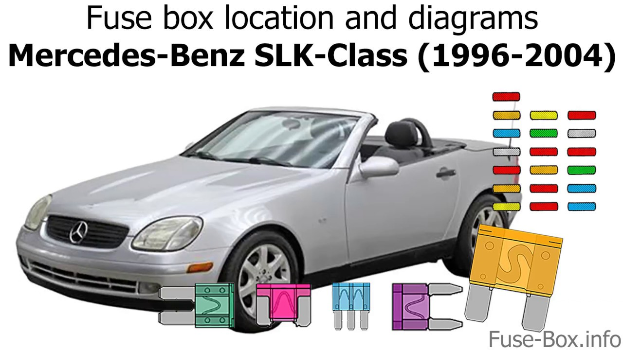 medium resolution of fuse box location and diagrams mercedes benz slk class 1996 2004 mercedes 2002 230 slk fuse box diagram