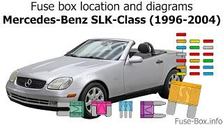 fuse box location and diagrams: mercedes-benz slk-class (1996-2004) -  youtube  youtube