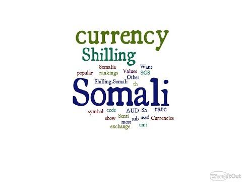 Somali Currency - Shilling