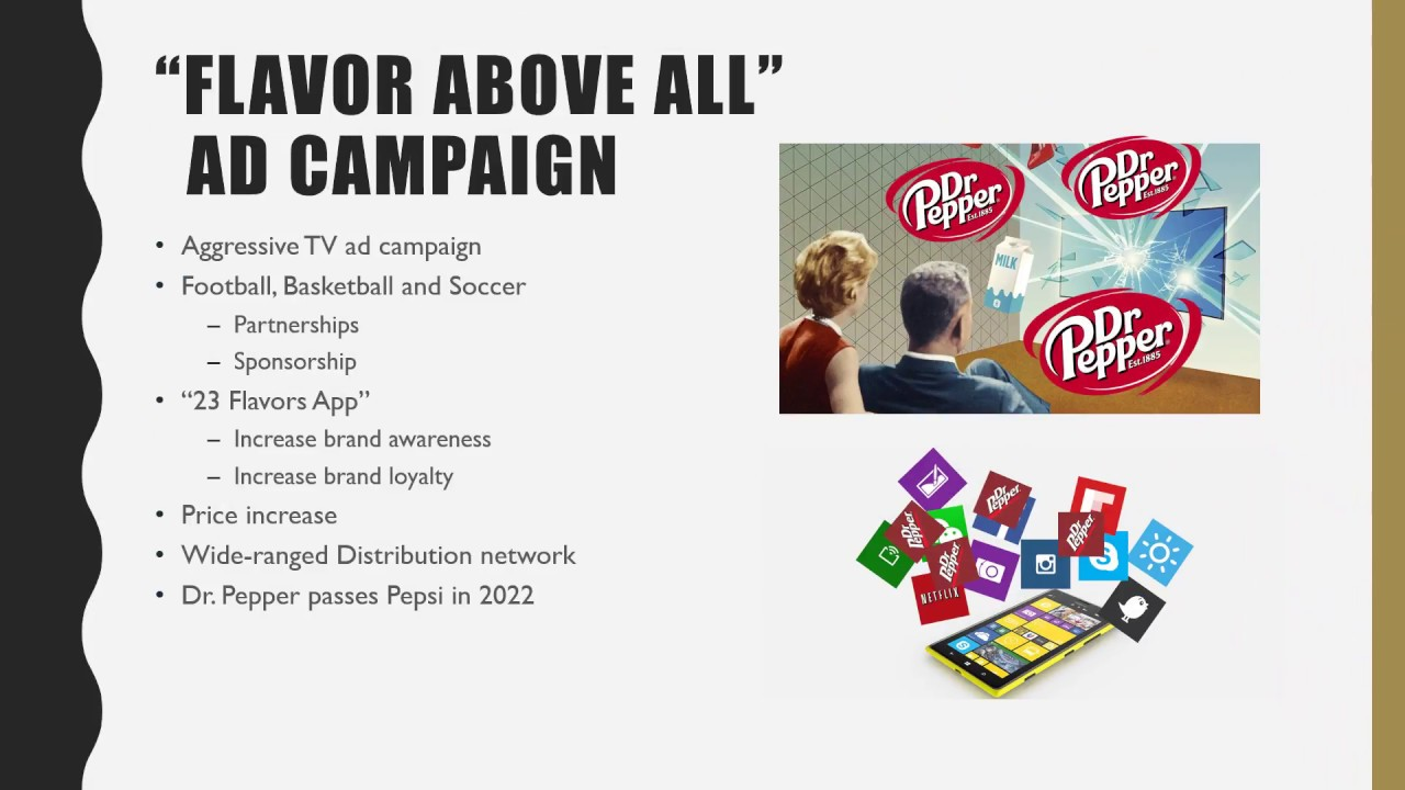 Dr Pepper Marketing Strategy