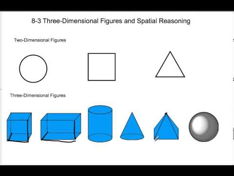6th 8-3 Three-Dimensional Figures and Spatial Reasoning.mp4