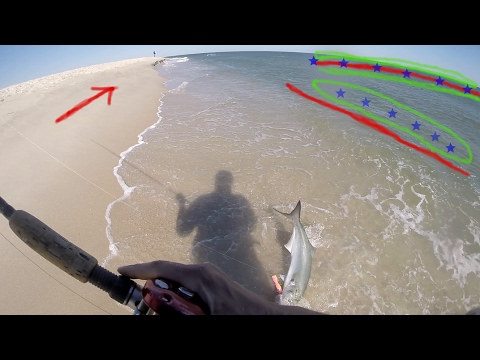 How to Read the Beach - A SIMPLE APPROACH to Surf Fishing Structure