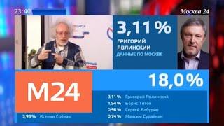 Смотреть видео Венедиктов рассказал о работе Общественного штаба наблюдателей - Москва 24 онлайн