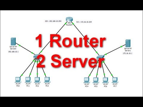 Cara Setting Cisco Packet Tracer 2 Server 1 Router
