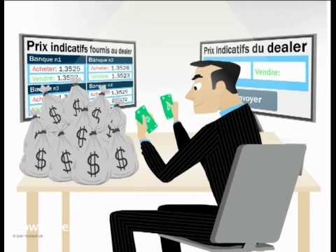 découvrez-la-qualité-première-d'un-broker-sérieux-:-fxcm-broker-no-dealing-desk