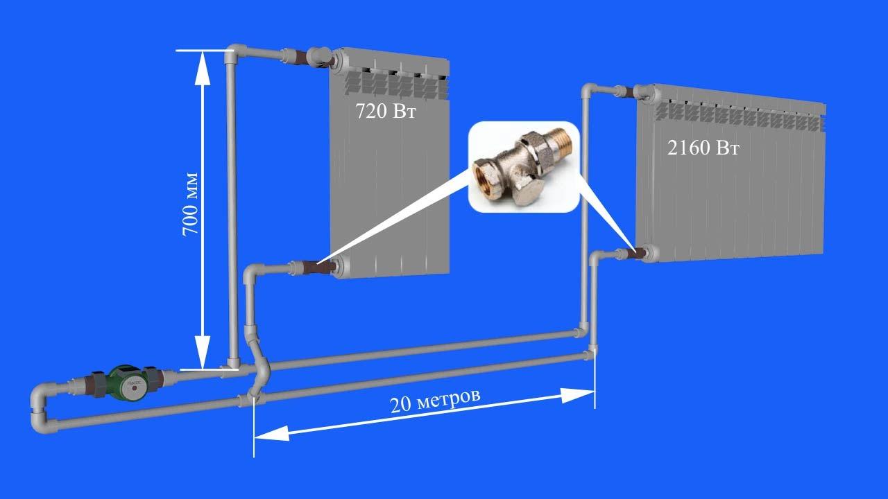 смесительные узлы с трехходовым клапаном в сборе TDS турция - YouTube
