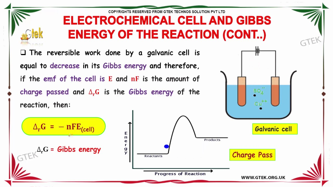 Electrochemical cell and gibbs free energy reaction electrochemistry electrochemical cell and gibbs free energy reaction electrochemistry 2 12 chemistry subject cbse ccuart Gallery