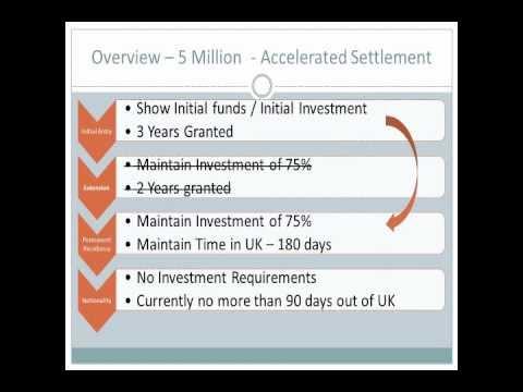 UK Investor Business Visa