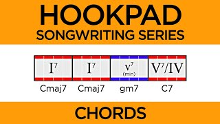 Songwriting Series 1.1: Chord progression Mp3