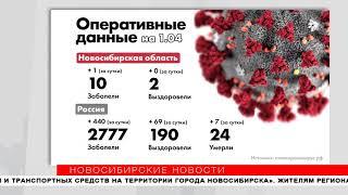 Десятый случай коронавируса выявили в Новосибирске