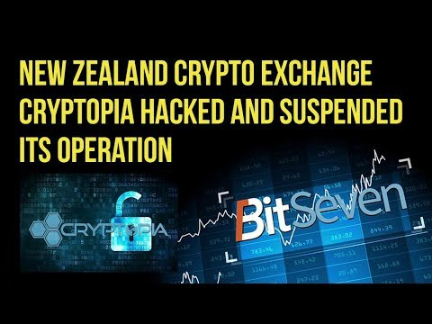 New Zealand Crypto Exchange Cryptopia (2019)