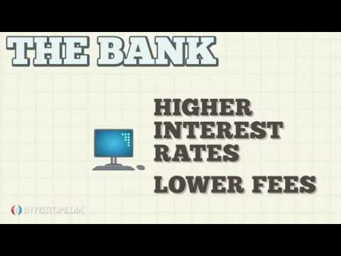 Commercial Bank   Video  Investopedia