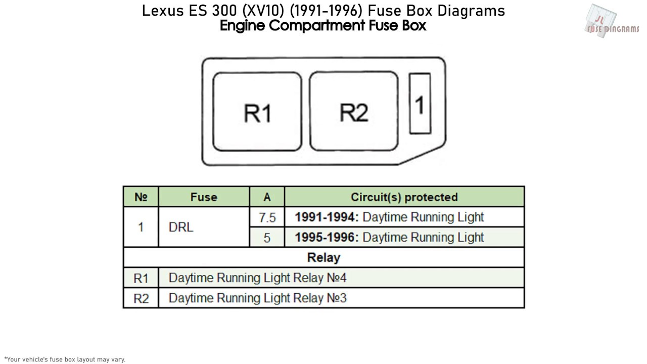 lexus is 300 fuse box 1991 lexus fuse box wiring diagrams site  1991 lexus fuse box wiring diagrams site