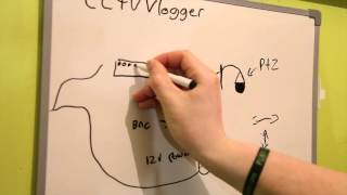 Setting Up a PTZ Camera Diagram - YouTube | Ptz Security System Wiring Diagrams |  | YouTube
