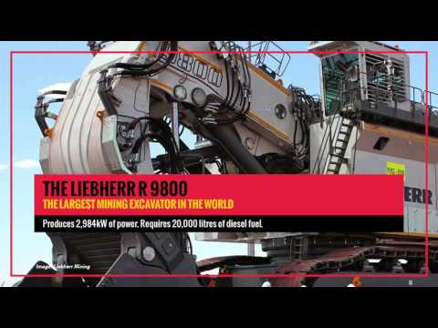 World's largest monsters of mining machines   National Plant & Equipment