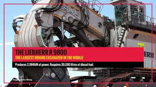 World's largest monsters of mining machines | National Plant & Equipment