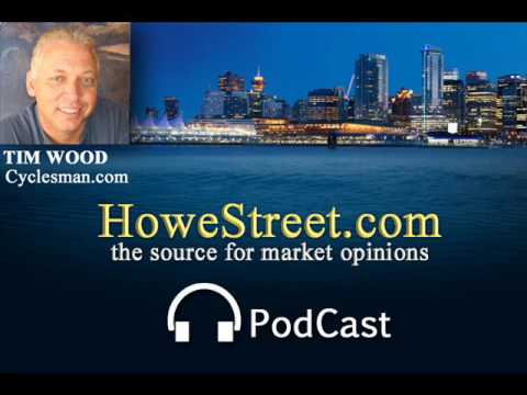 """Fears of a Market """"Melt Up"""". Tim Wood - May 11, 2017"""