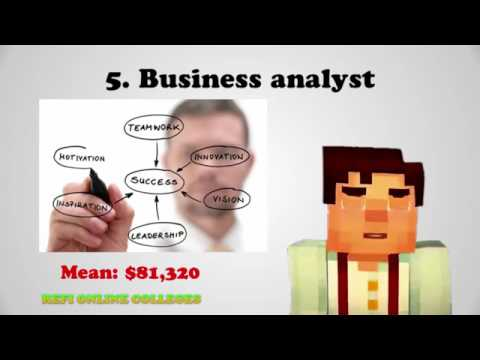 What can you do with a business degree  Business administration degree jobs, Car